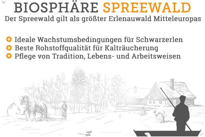 Homepage Rauchsalz Biosphäre Spreewald